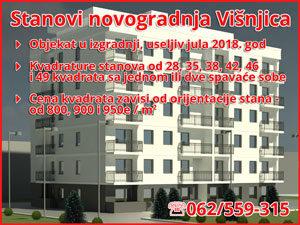 prodaja stanova baner Višnjička ulica